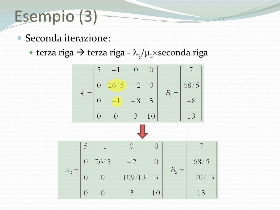 Esempio (3) Seconda iterazione: