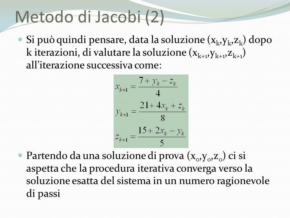 Metodo di Jacobi (2)