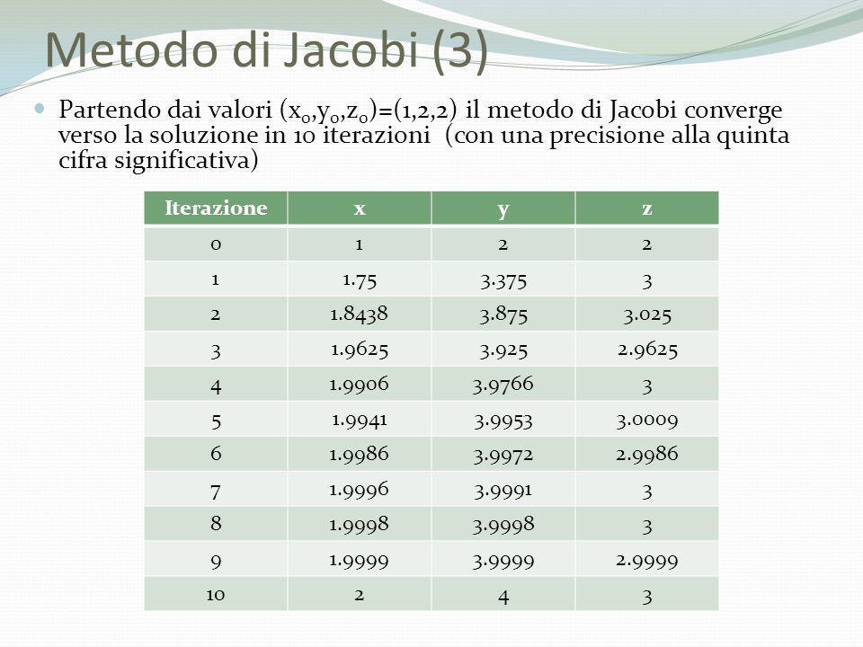 Metodo di Jacobi (3)