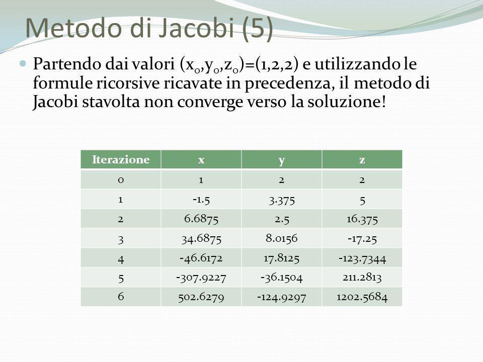 Metodo di Jacobi (5)