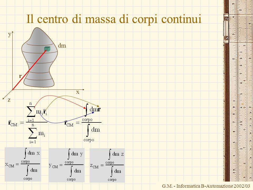Il centro di massa di corpi continui