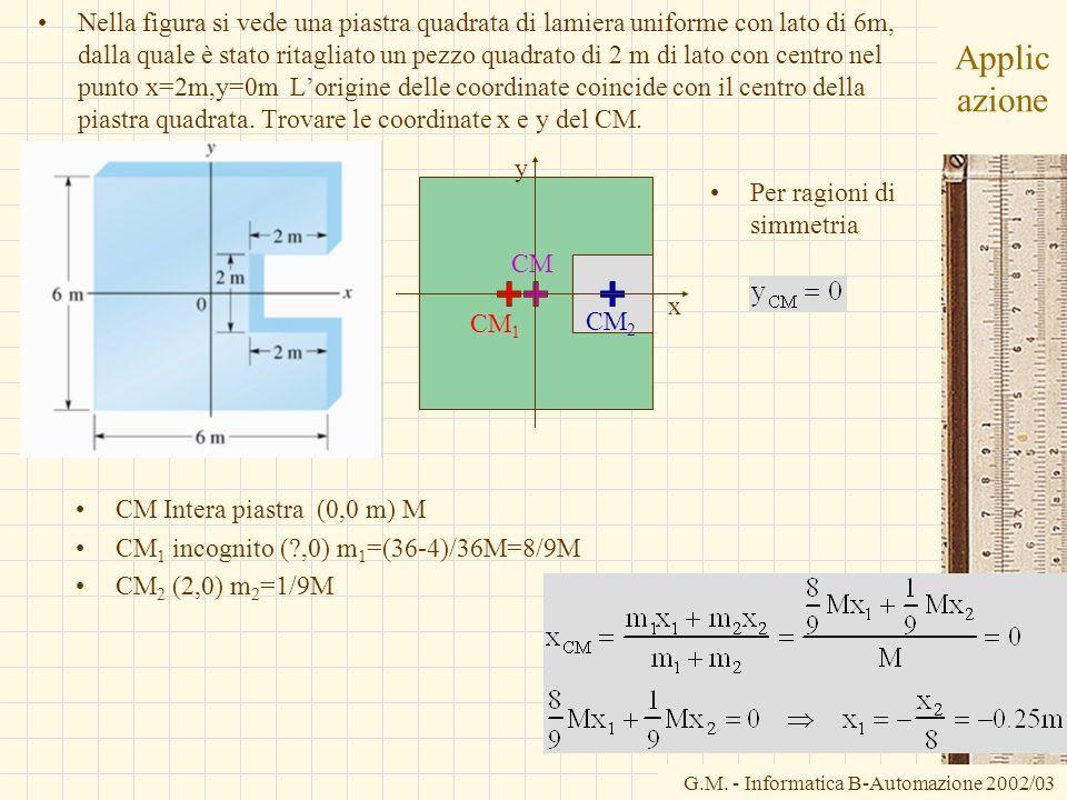 Nella figura si vede una piastra quadrata di lamiera uniforme con lato di 6m, dalla quale è stato ritagliato un pezzo quadrato di 2 m di lato con centro nel punto x=2m,y=0m L'origine delle coordinate coincide con il centro della piastra quadrata. Trovare le coordinate x e y del CM.