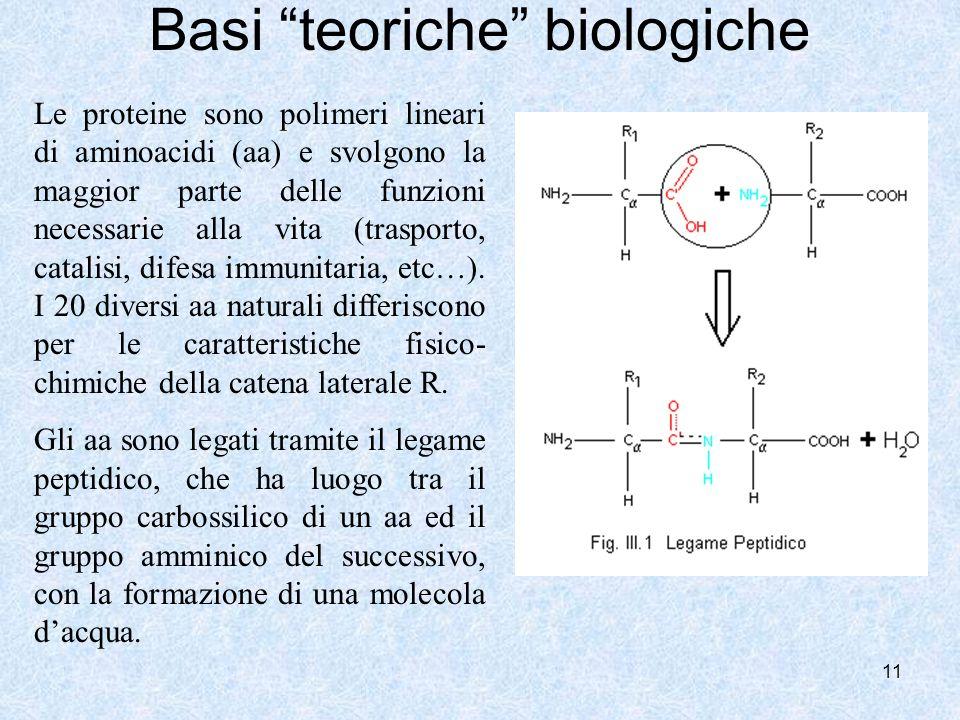 Basi teoriche biologiche