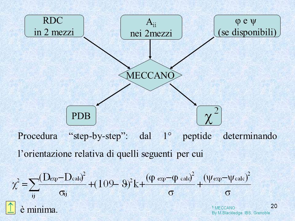 RDC in 2 mezzi Aii nei 2mezzi φ e ψ (se disponibili) MECCANO PDB