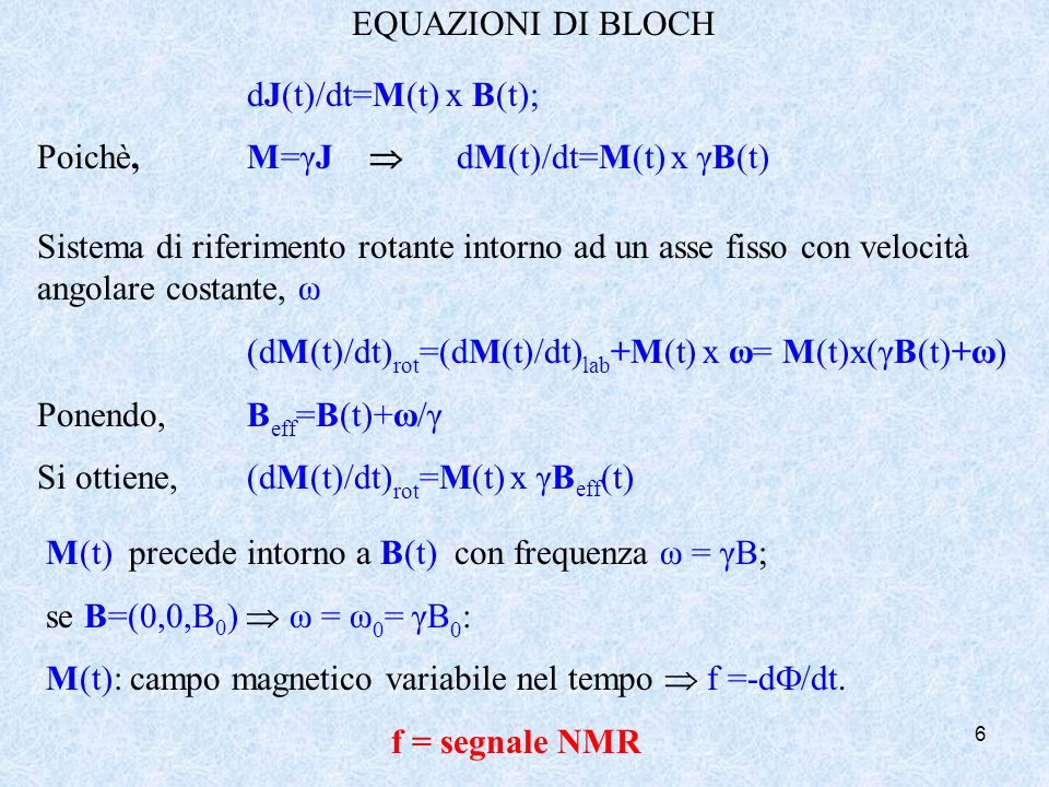 EQUAZIONI DI BLOCH dJ(t)/dt=M(t) x B(t); Poichè, M=γJ  dM(t)/dt=M(t) x γB(t)