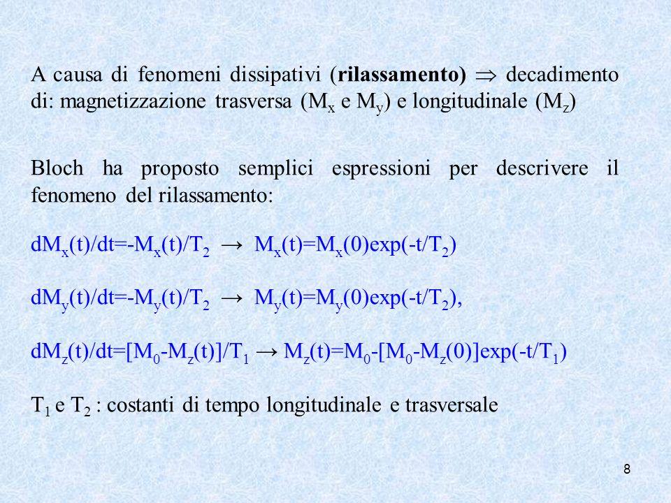 A causa di fenomeni dissipativi (rilassamento)  decadimento di: magnetizzazione trasversa (Mx e My) e longitudinale (Mz)