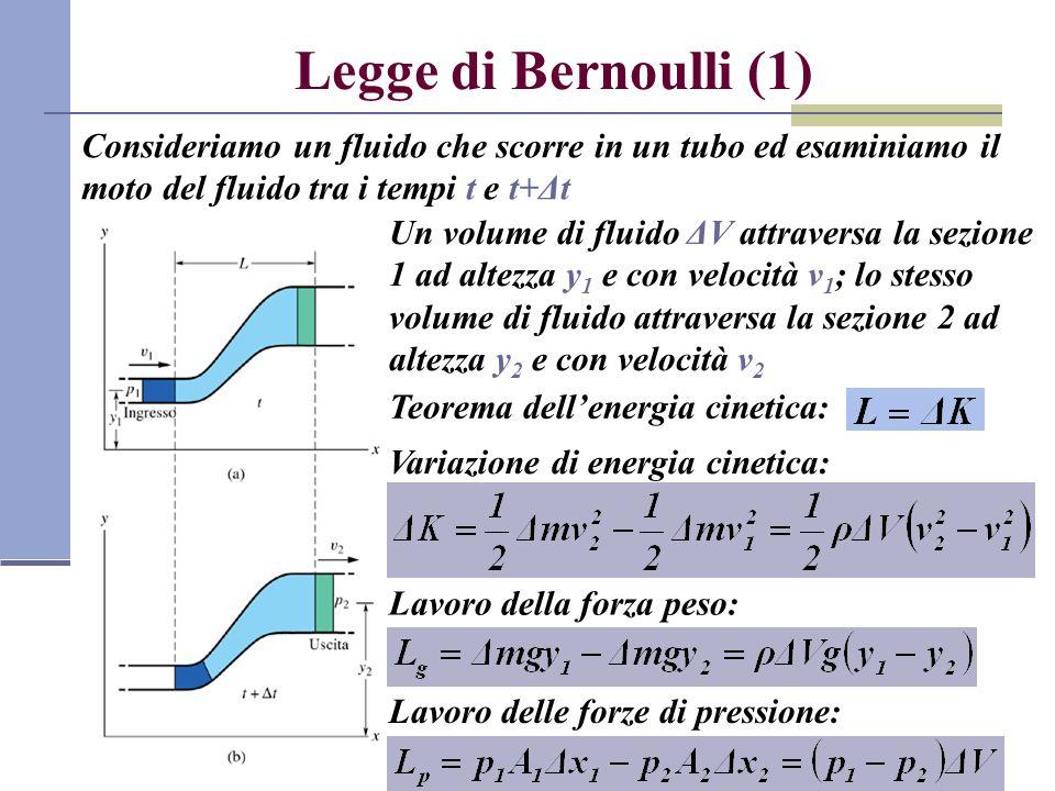 Legge di Bernoulli (1) Consideriamo un fluido che scorre in un tubo ed esaminiamo il moto del fluido tra i tempi t e t+Δt.