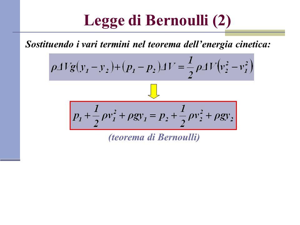 Legge di Bernoulli (2) Sostituendo i vari termini nel teorema dell'energia cinetica: (teorema di Bernoulli)
