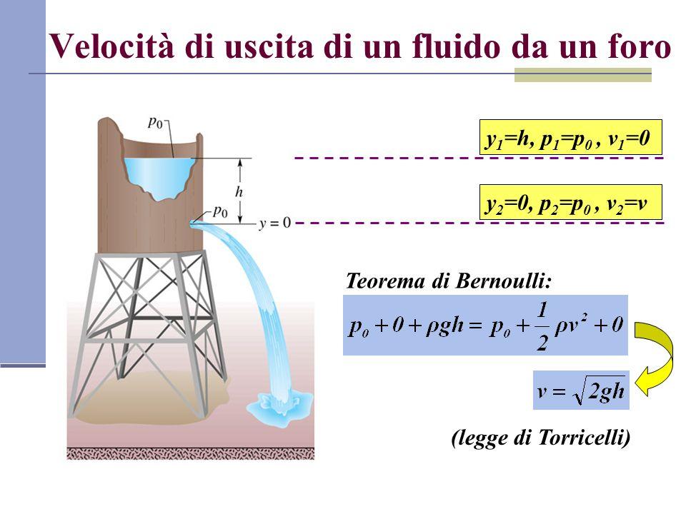 Velocità di uscita di un fluido da un foro