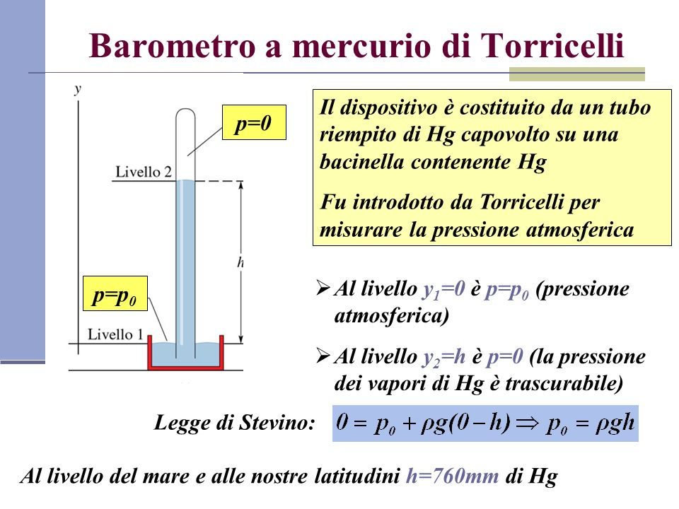 Barometro a mercurio di Torricelli