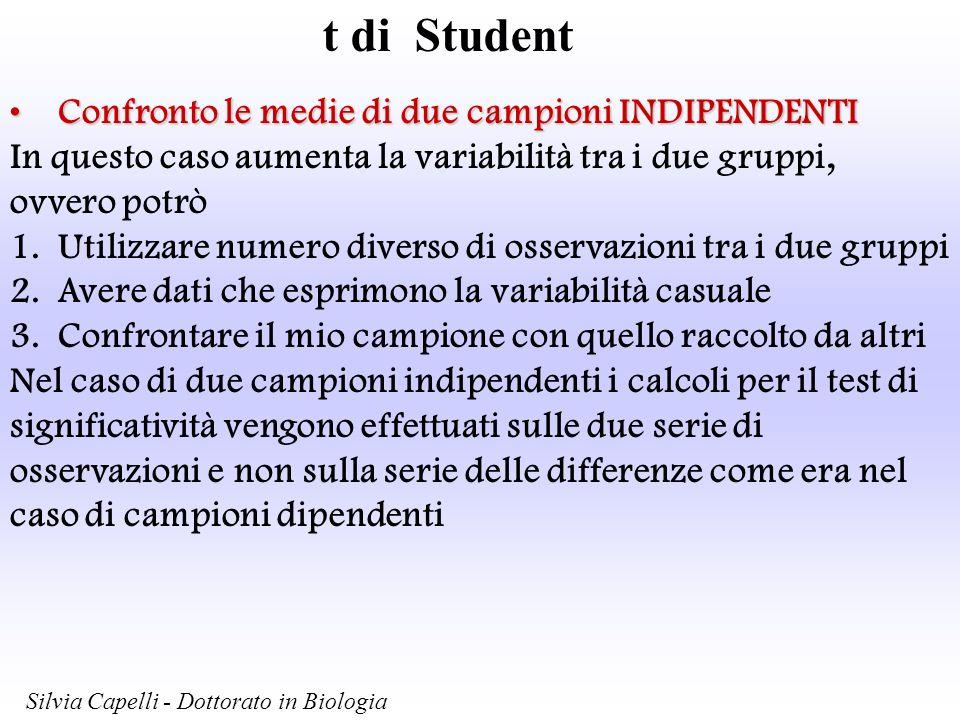 t di Student Confronto le medie di due campioni INDIPENDENTI