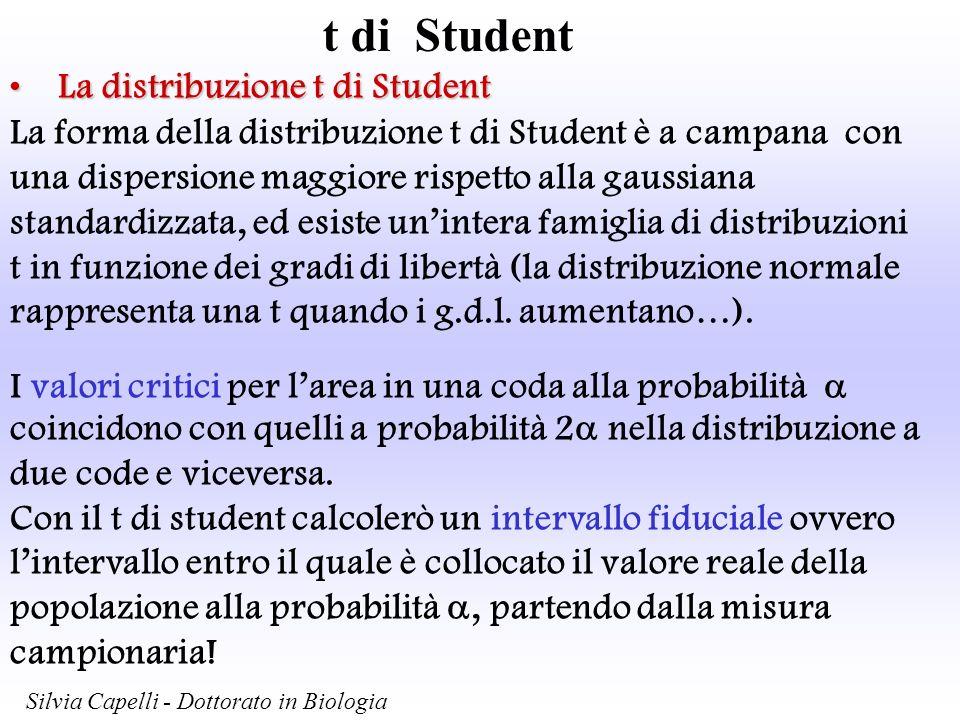 t di Student La distribuzione t di Student