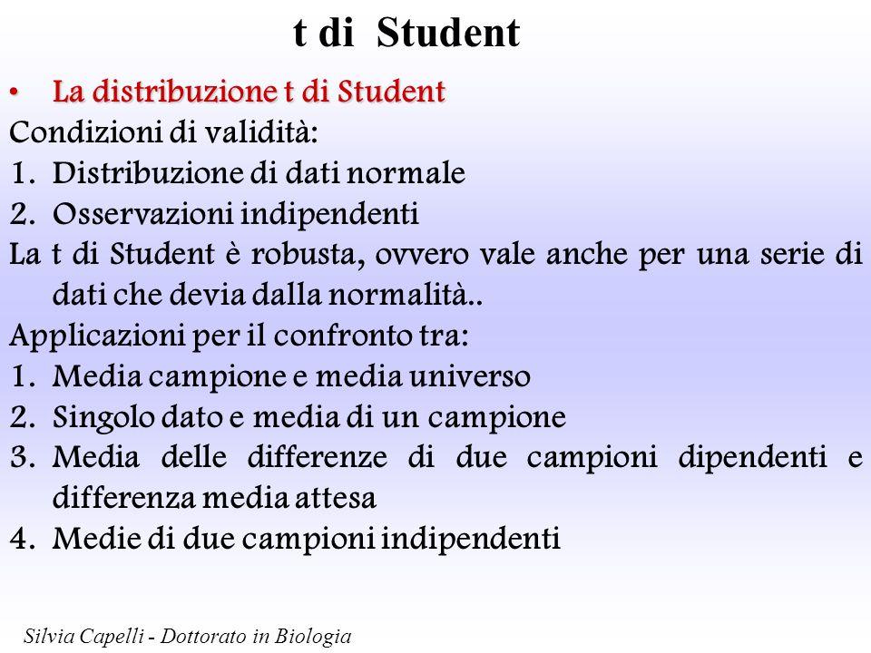 t di Student La distribuzione t di Student Condizioni di validità: