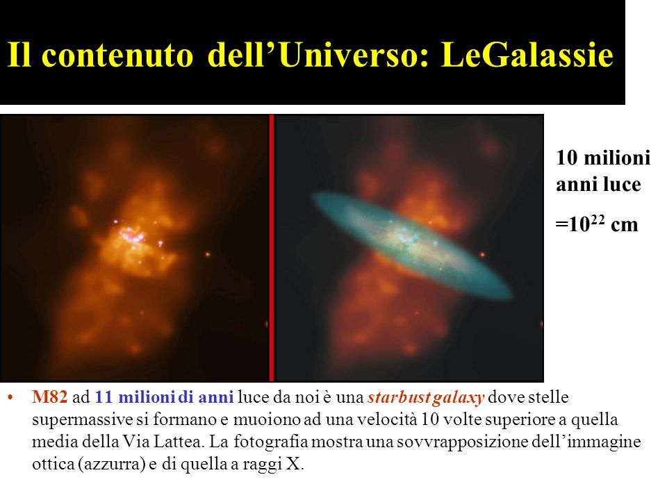 Il contenuto dell'Universo: LeGalassie