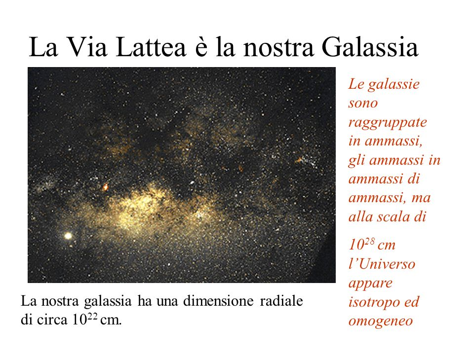 La Via Lattea è la nostra Galassia