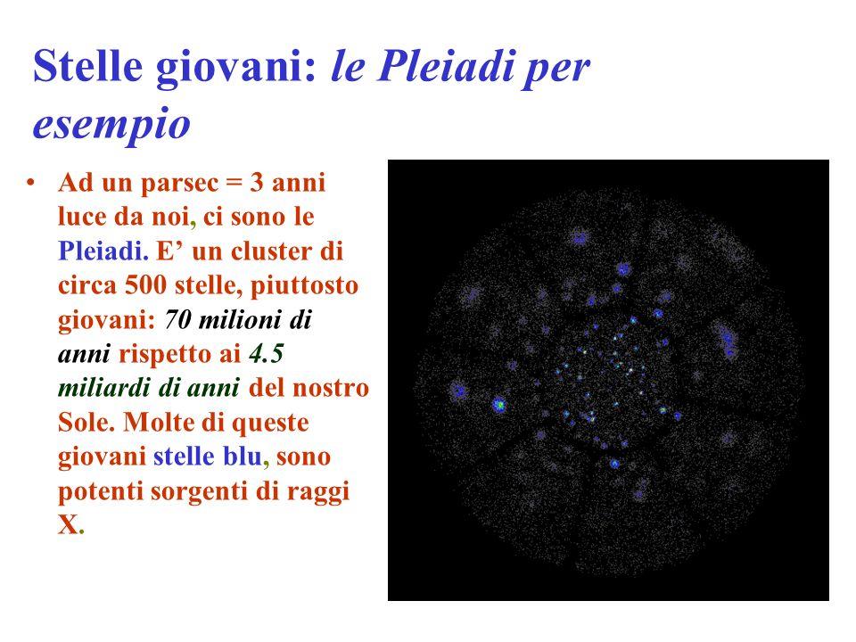 Stelle giovani: le Pleiadi per esempio