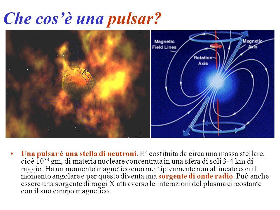 Che cos'è una pulsar