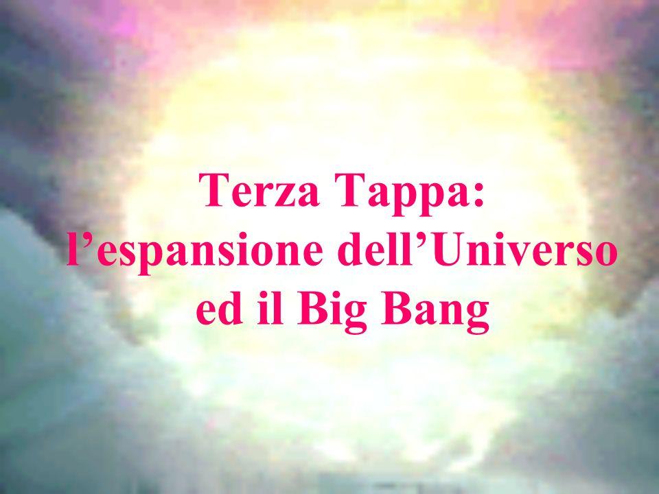 Terza Tappa: l'espansione dell'Universo ed il Big Bang