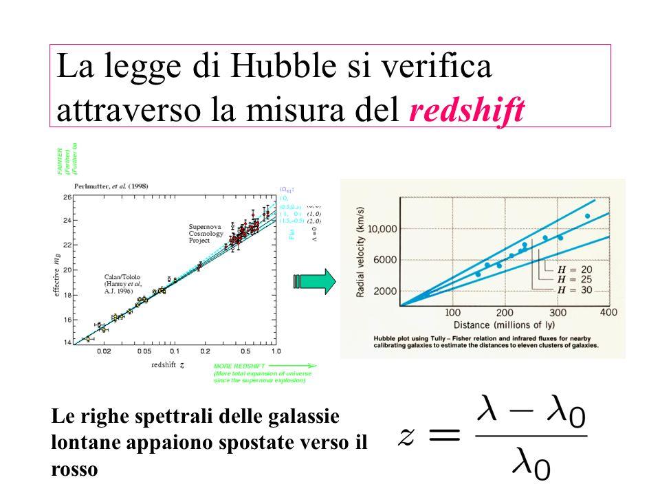 La legge di Hubble si verifica attraverso la misura del redshift