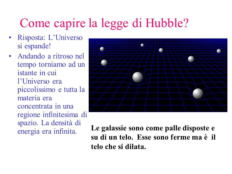 Come capire la legge di Hubble