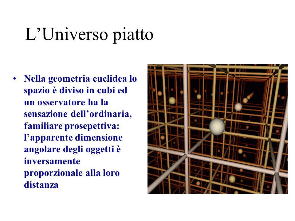 L'Universo piatto