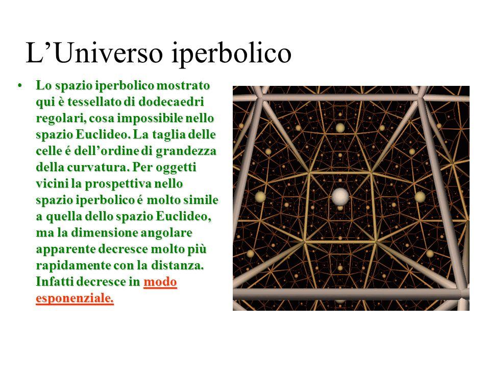 L'Universo iperbolico