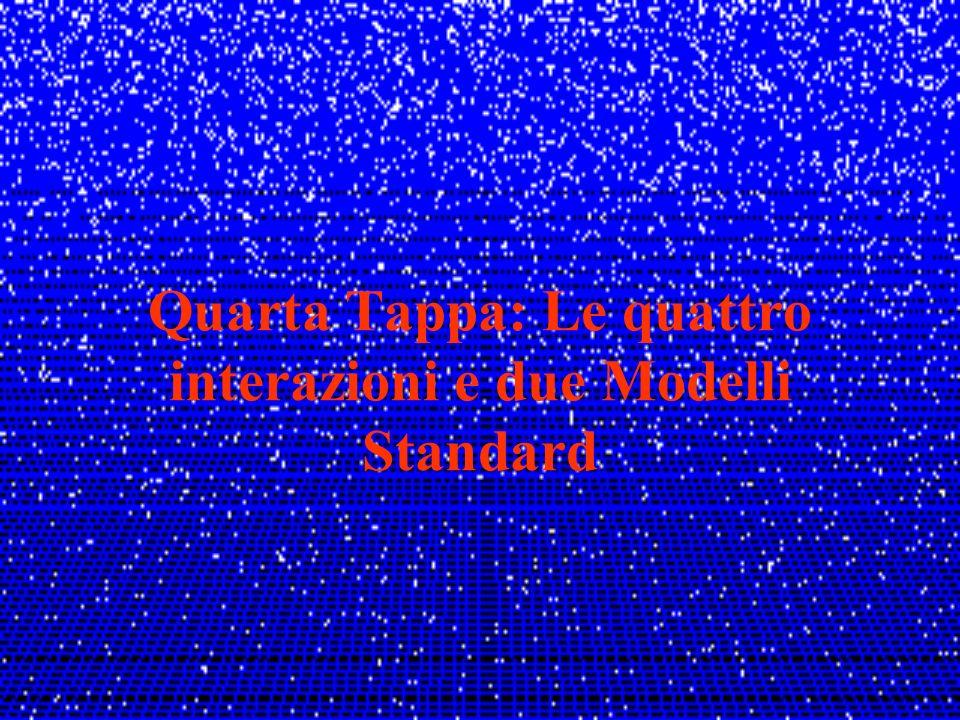 Quarta Tappa: Le quattro interazioni e due Modelli Standard