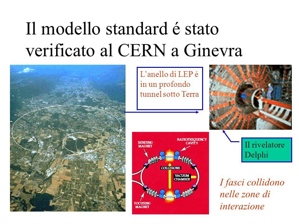 Il modello standard é stato verificato al CERN a Ginevra