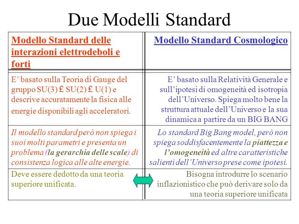 Due Modelli Standard Modello Standard delle interazioni elettrodeboli e forti. Modello Standard Cosmologico.