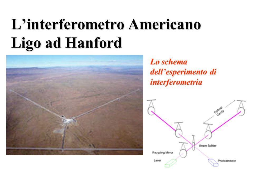 L'interferometro Americano Ligo ad Hanford