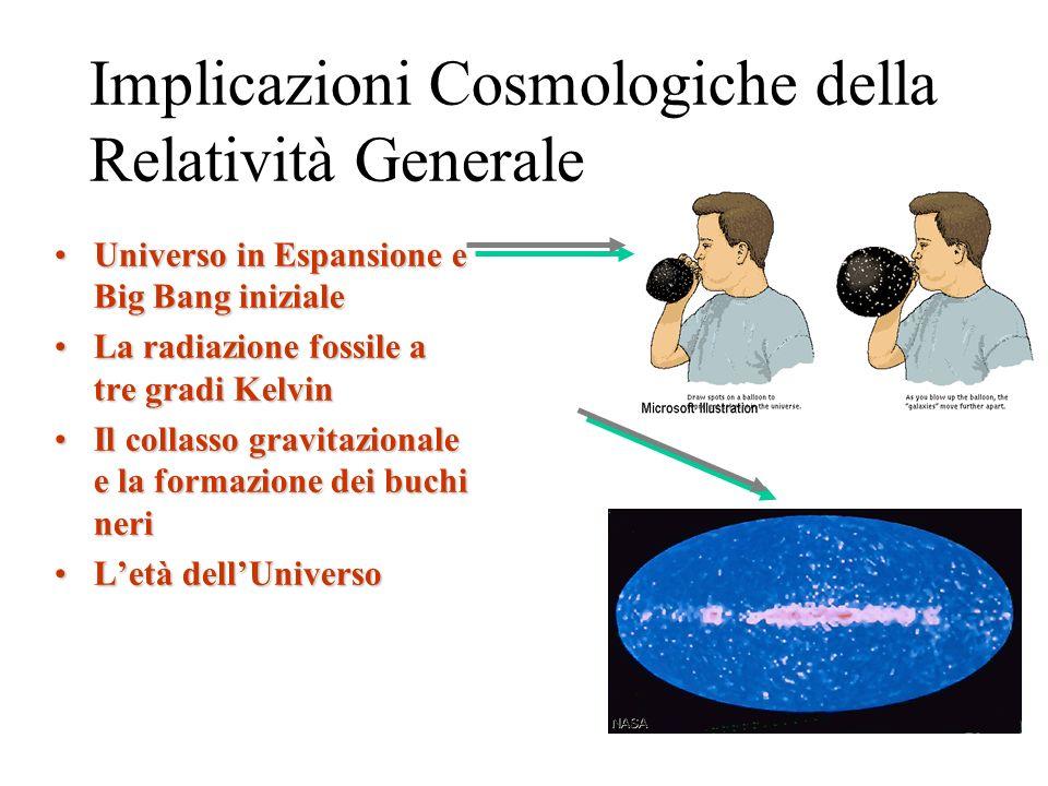 Implicazioni Cosmologiche della Relatività Generale