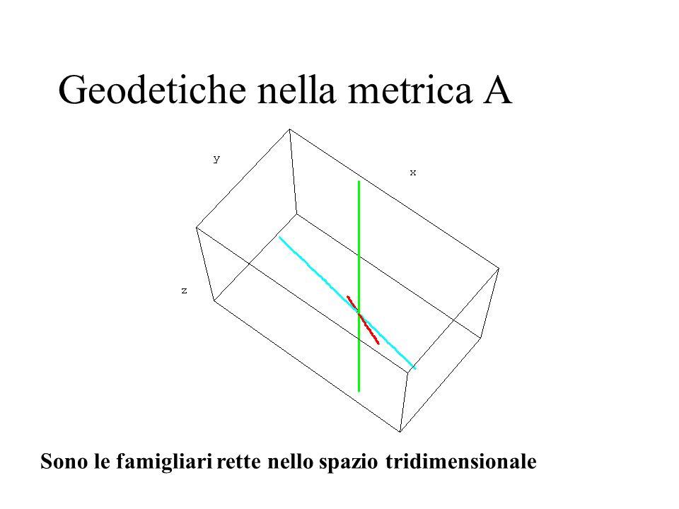 Geodetiche nella metrica A