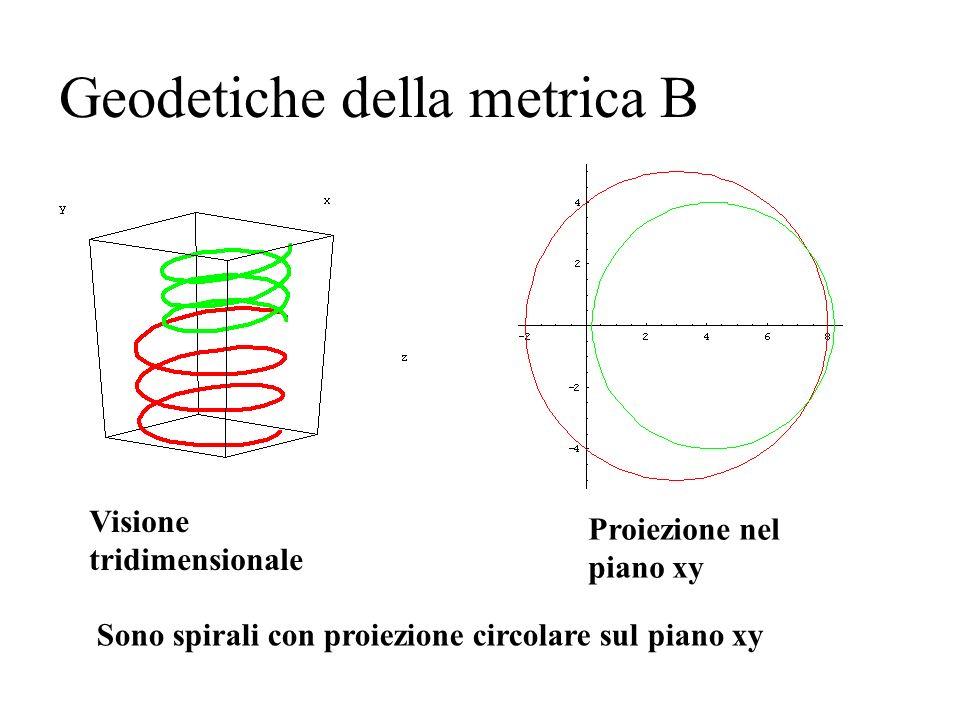 Geodetiche della metrica B