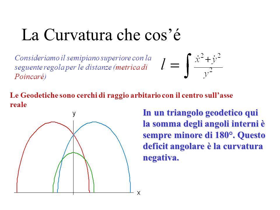 La Curvatura che cos'é Consideriamo il semipiano superiore con la seguente regola per le distanze (metrica di Poincaré)