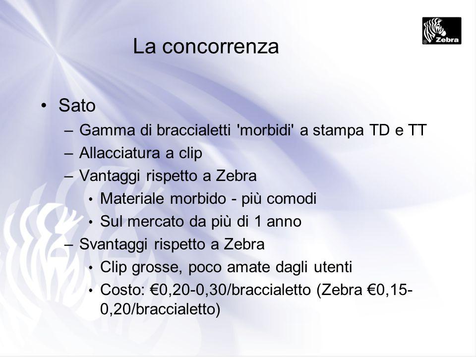 La concorrenza Sato Gamma di braccialetti morbidi a stampa TD e TT