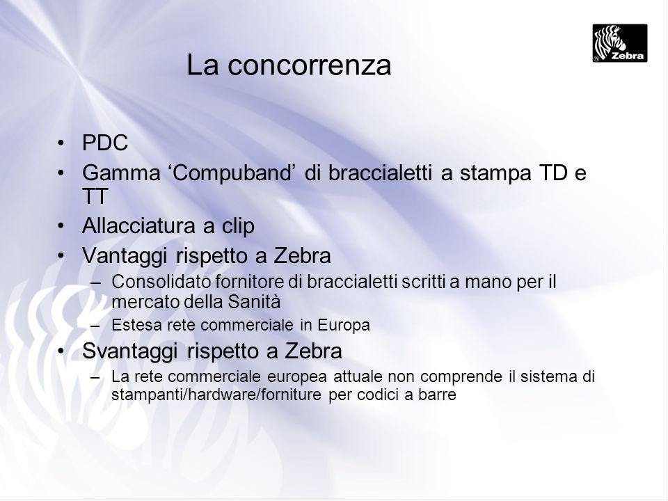 La concorrenza PDC Gamma 'Compuband' di braccialetti a stampa TD e TT