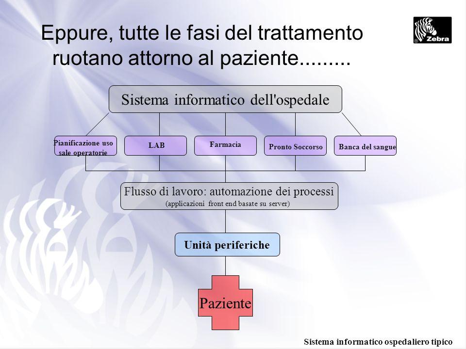 Eppure, tutte le fasi del trattamento ruotano attorno al paziente.........