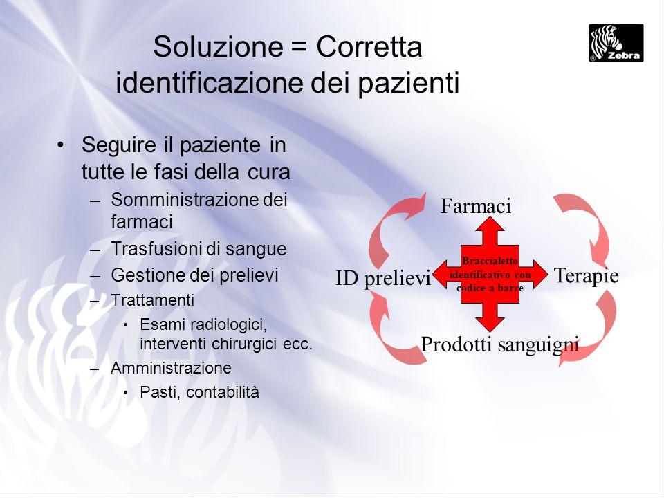 Soluzione = Corretta identificazione dei pazienti
