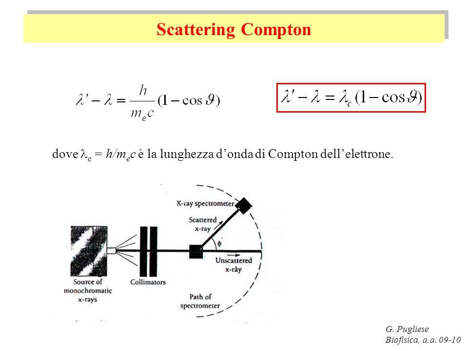 Scattering Compton dove lc = h/mec è la lunghezza d'onda di Compton dell'elettrone.