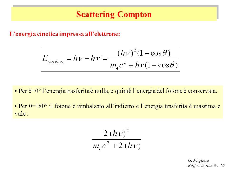 Scattering Compton L'energia cinetica impressa all'elettrone: