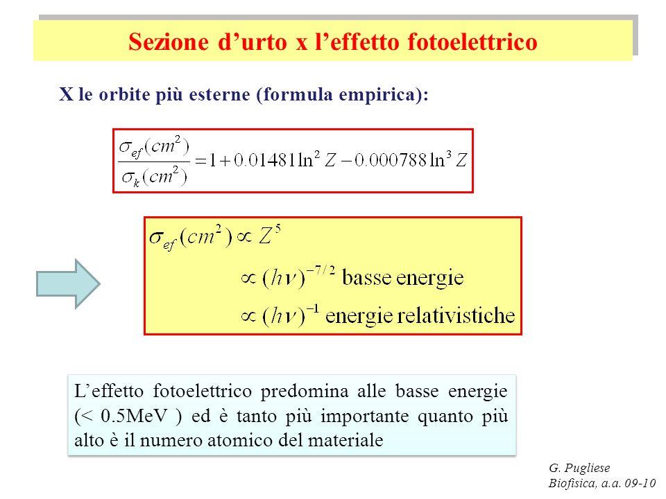 Sezione d'urto x l'effetto fotoelettrico
