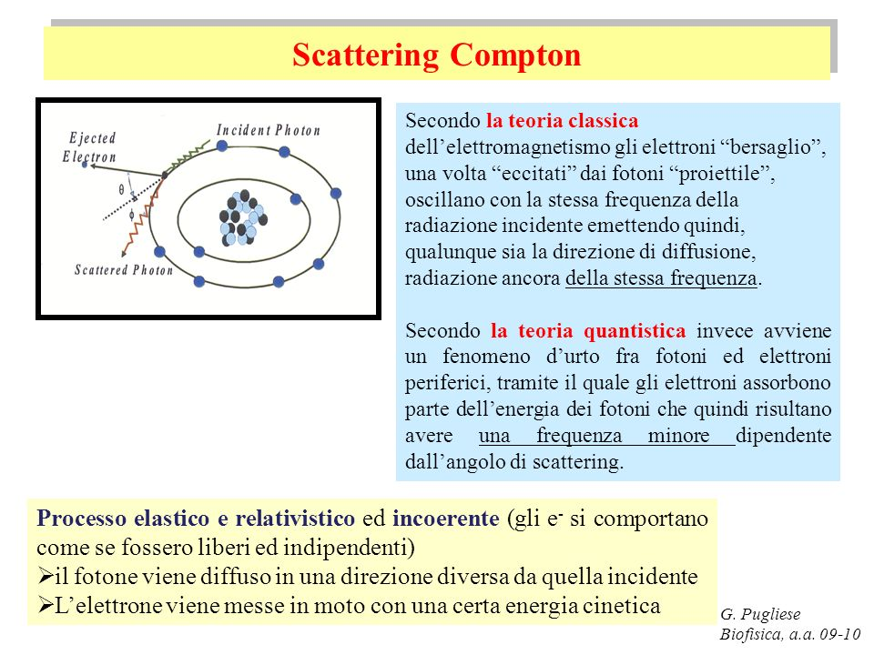 Scattering Compton