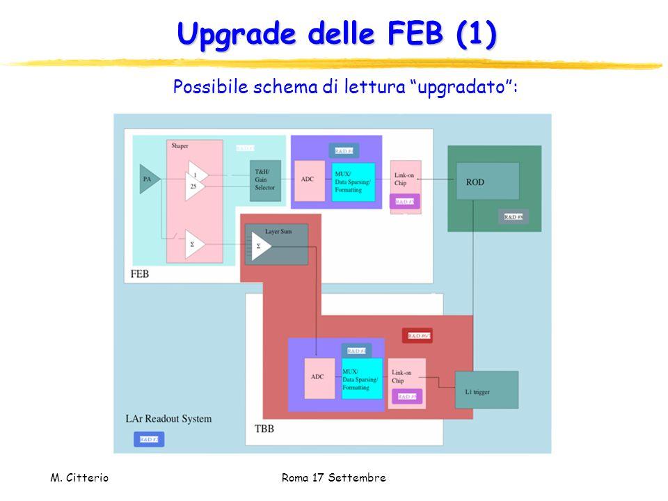 Upgrade delle FEB (1) Possibile schema di lettura upgradato :