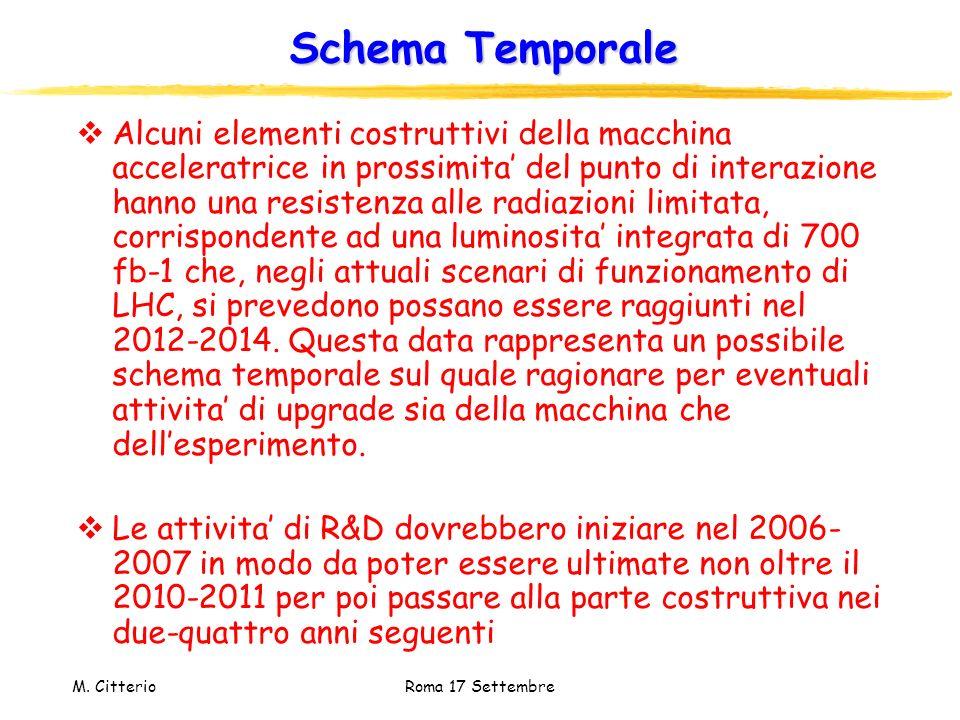 Schema Temporale