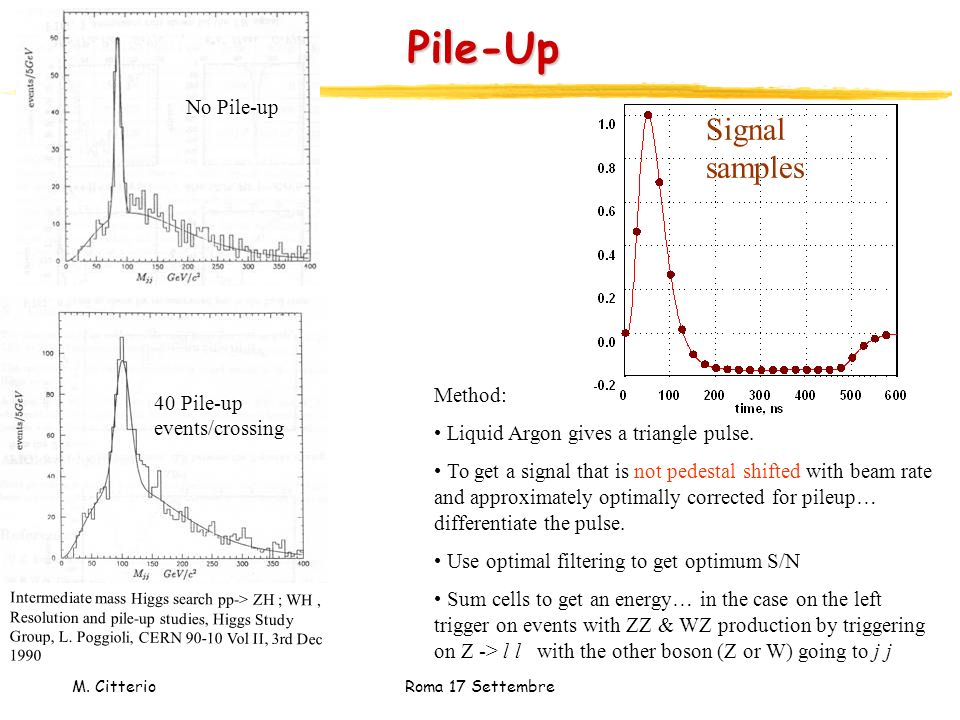 Pile-Up Signal samples No Pile-up Method: 40 Pile-up events/crossing