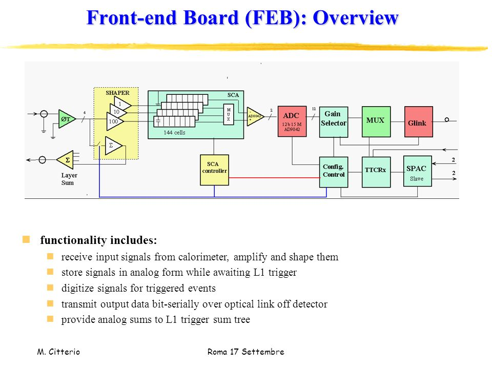 Front-end Board (FEB): Overview