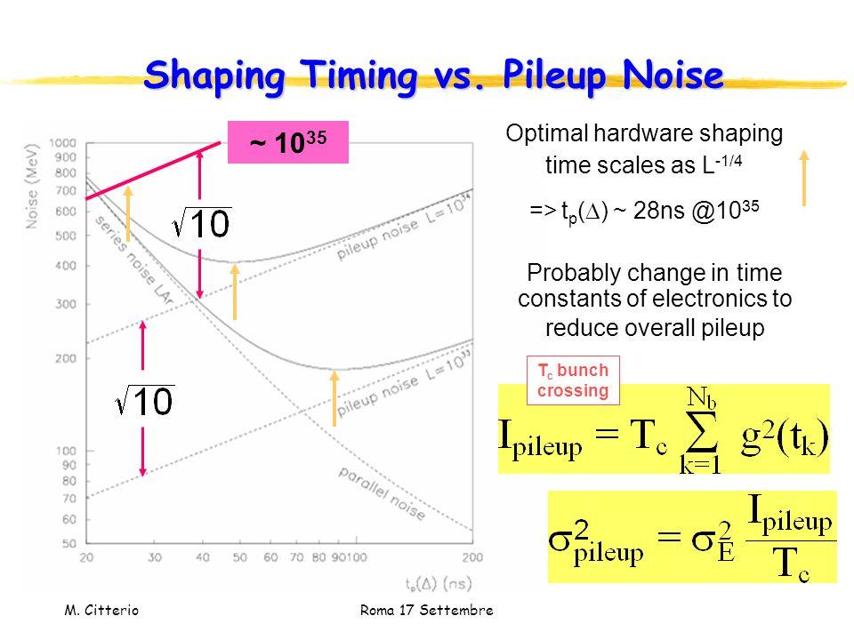 Shaping Timing vs. Pileup Noise