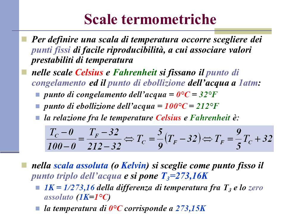 Scale termometriche