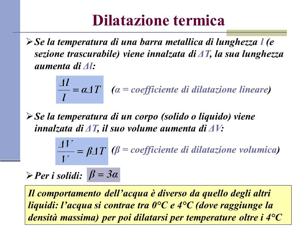 Dilatazione termica