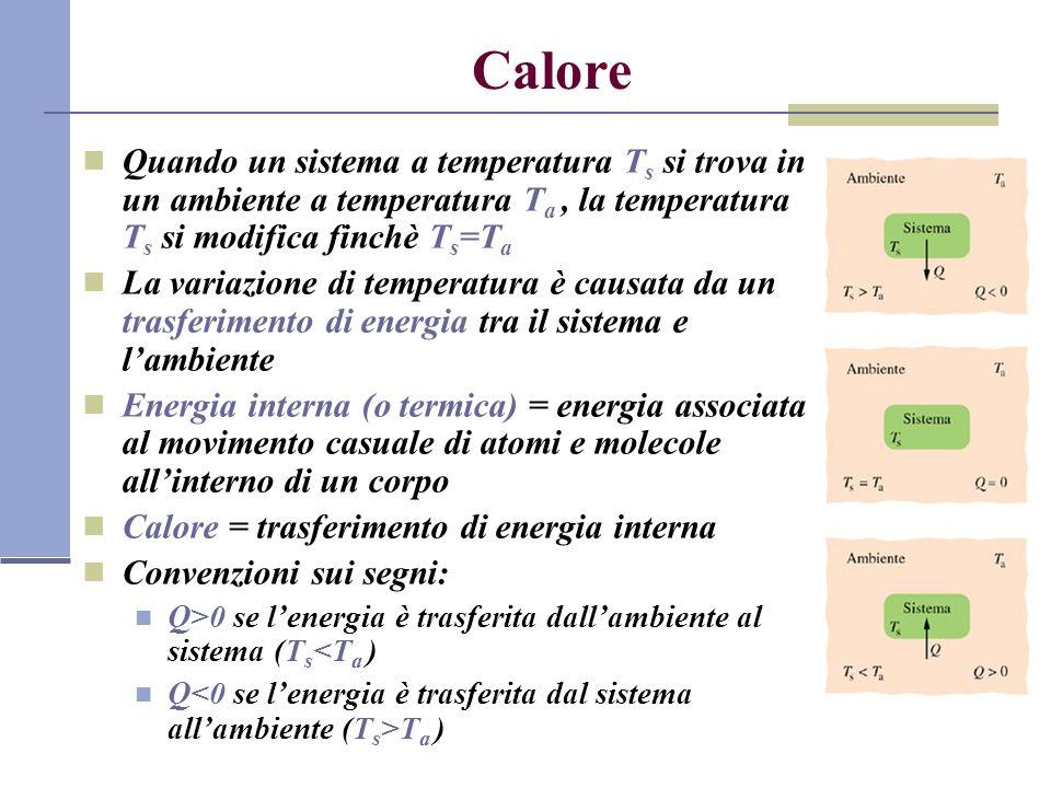 Calore Quando un sistema a temperatura Ts si trova in un ambiente a temperatura Ta , la temperatura Ts si modifica finchè Ts=Ta.
